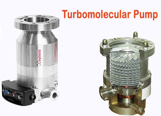 بیشتر با پمپ های توربومولکولار آشنا شویم
