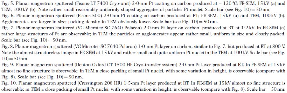 توضیح تصویر لایه نازک پلاتین با شرایط مختلف بر روی نمونه ها با میکروسکوپ های SEM، FE-SEM و TEM